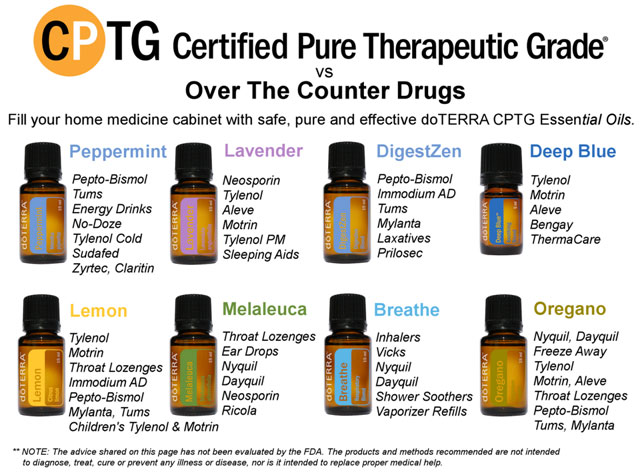 Makeover Your Medicine Cabinet With Essential Oils