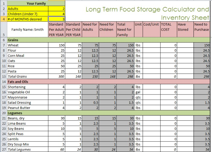 Food inventory spreadsheet car interior design Build your own home calculator