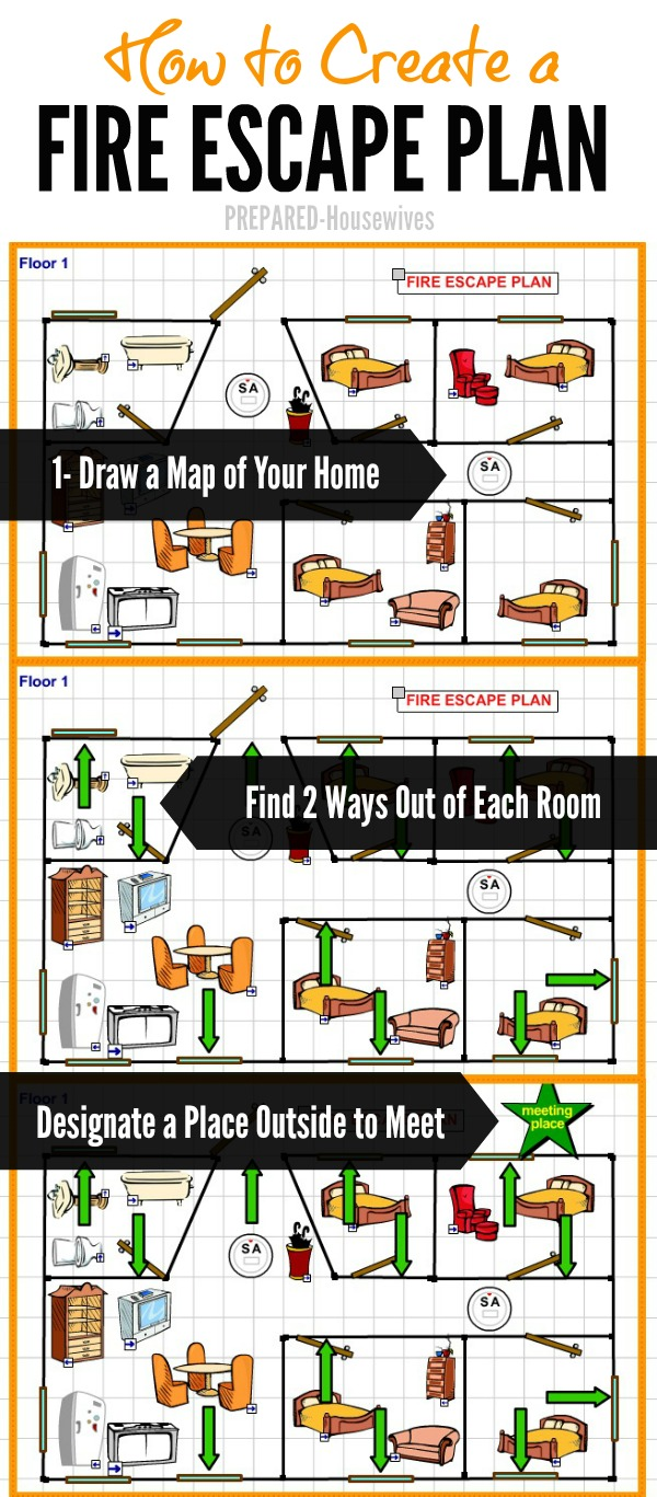 How to create a fire escape plan! 3 Important things you need to include!