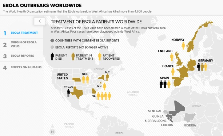 Ebola Outbreaks Worldwide