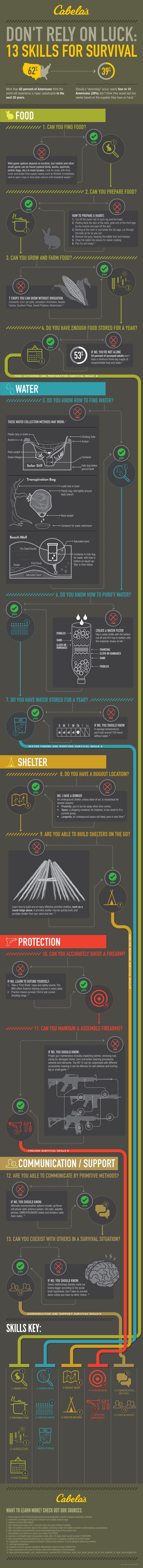 13 Survival Skills Infographic - Is Your Family Prepared?