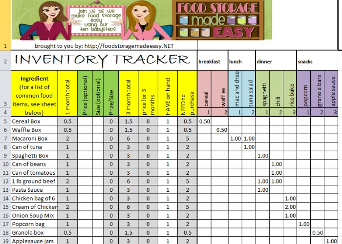 Food Storage Inventory Spreadsheets You Can Download For Free Prepared Housewives