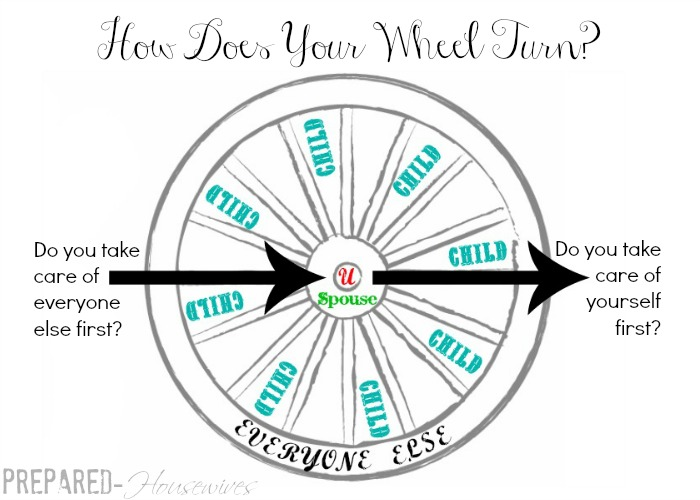 wagon wheel analogy